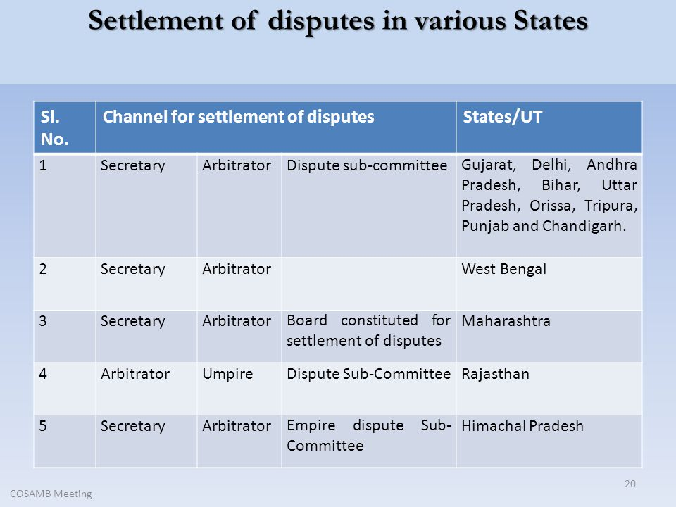 Settlement of disputes in various States Sl. No.