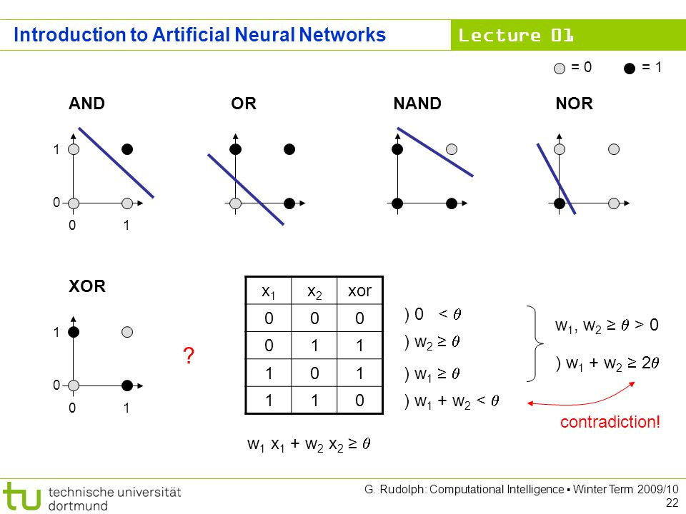 Lecture 01 G. Rudolph: Computational Intelligence Winter Term 2009/10 22 OR NAND NOR = 0= 1 AND 01 1 0 XOR 01 1 0 ? x1x1 x2x2 xor 000 011 101 110 ) 0