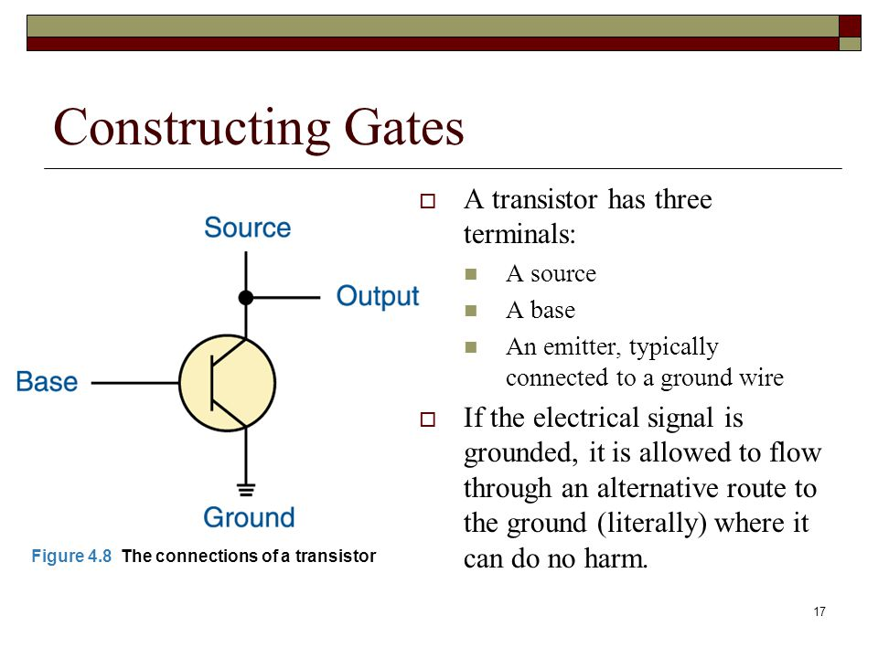 18 Constructing Gates It turns out from the way a transistor works, the easiest gates to create are the NOT, NAND, and NOR gates.
