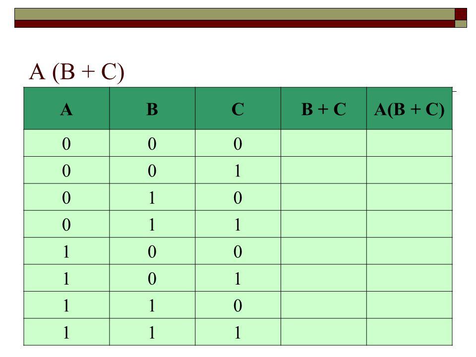 26 A (B + C) ABCB + CA(B + C) 0000 0011 0101 0111 1000 1011 1101 1111