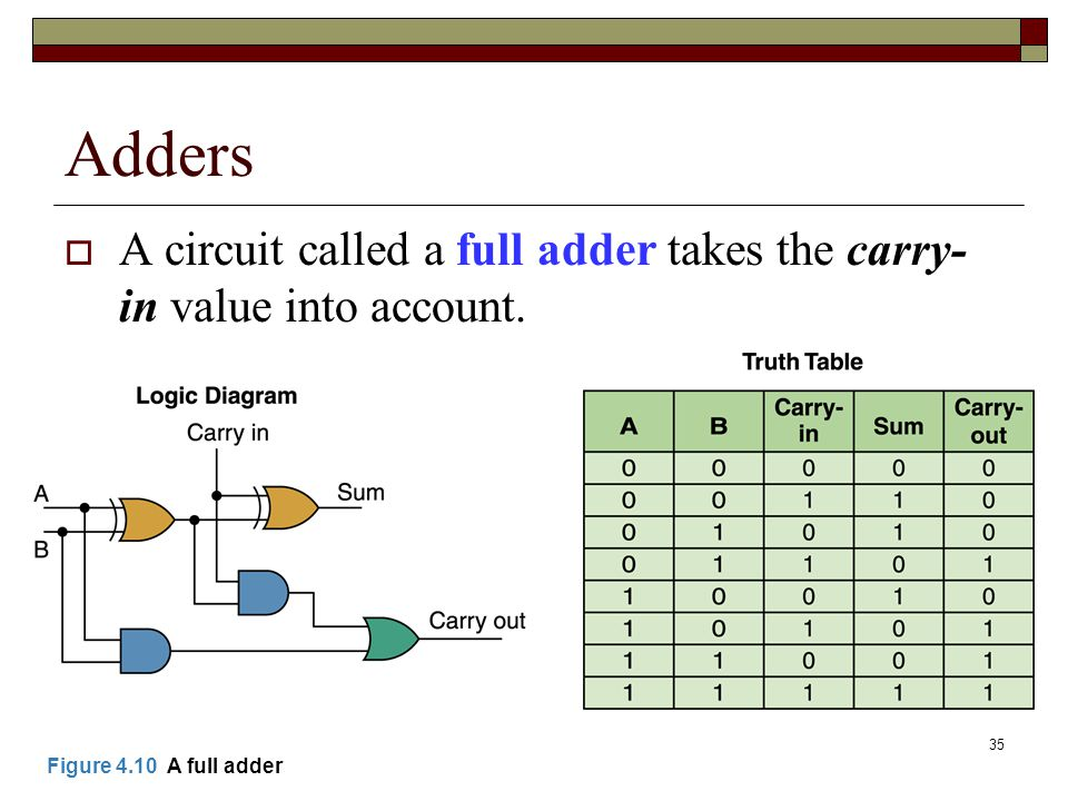 36 Multiplexers A multiplexer is a general circuit that produces a single output signal.