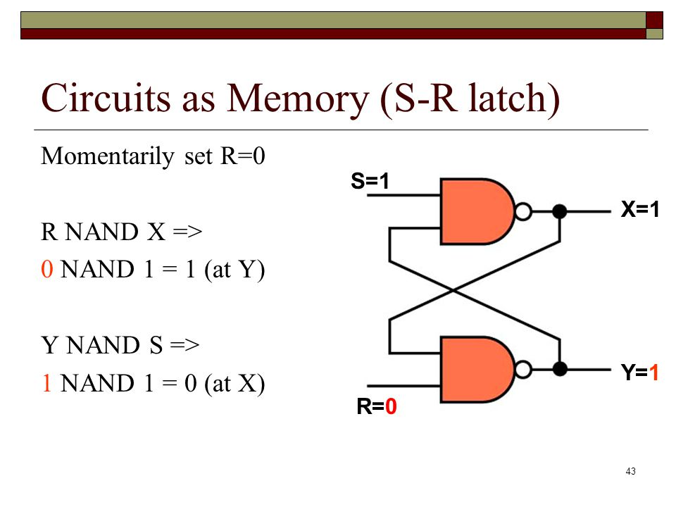 44 Circuits as Memory (S-R latch) Momentarily set R=0 R NAND X => 0 NAND 1 = 1 (at Y) Y NAND S => 1 NAND 1 = 0 (at X) S=1 R=0 X=0 Y=1