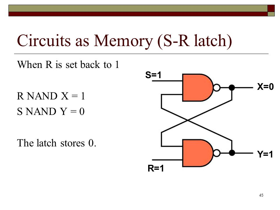 46 Circuits as Memory (S-R latch) S=1, R=1, X=0, Y=1 R NAND X = 1 S NAND Y = 0 Momentarily set S=0… S=1 R=1 X=0 Y=1