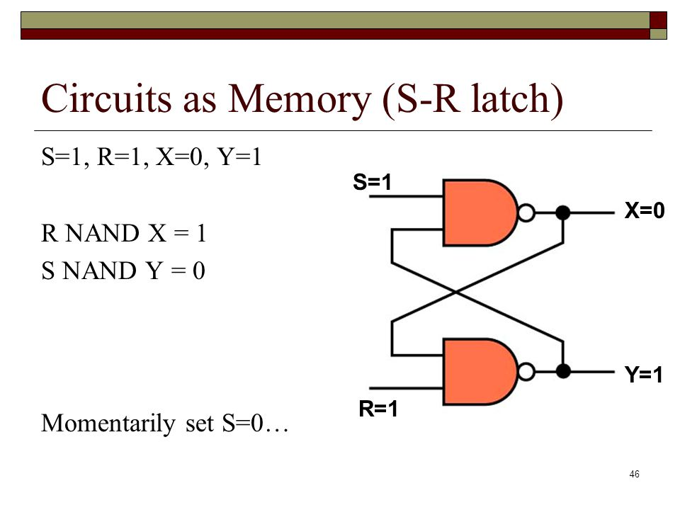 47 Circuits as Memory (S-R latch) S NAND Y => 0 NAND 1 = 1 (at X) S=0 R=1 X=0 Y=1