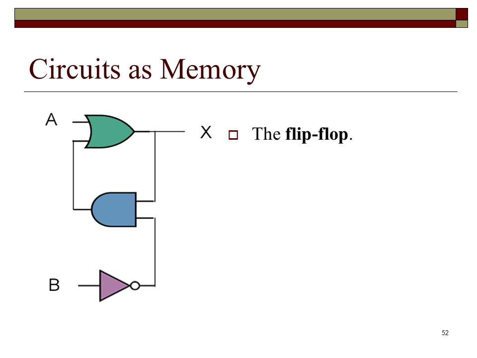 53 Circuits as Memory (flip-flop) What happens if A becomes 1?