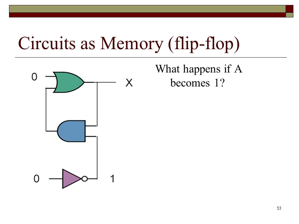 54 Circuits as Memory (flip-flop) 1 OR anything = …