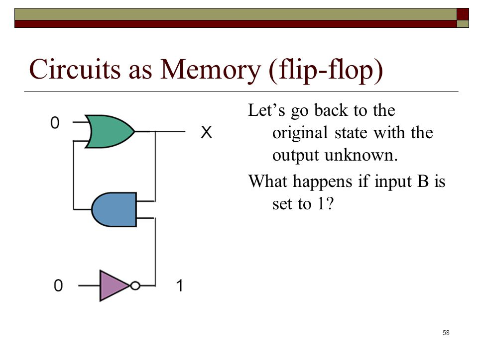 59 Circuits as Memory (flip-flop) NOT 1 = …?