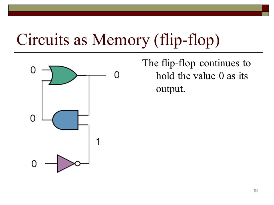 64 Circuits as Memory (flip-flop) Since we didnt know the initial value of X we can summarize the behaviour of the flip- flop as follows: Input at A causes it to store a 1.