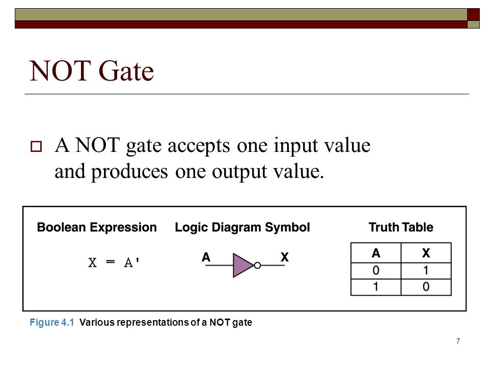 8 NOT Gate By definition, if the input value for a NOT gate is 0, the output value is 1, and if the input value is 1, the output is 0.
