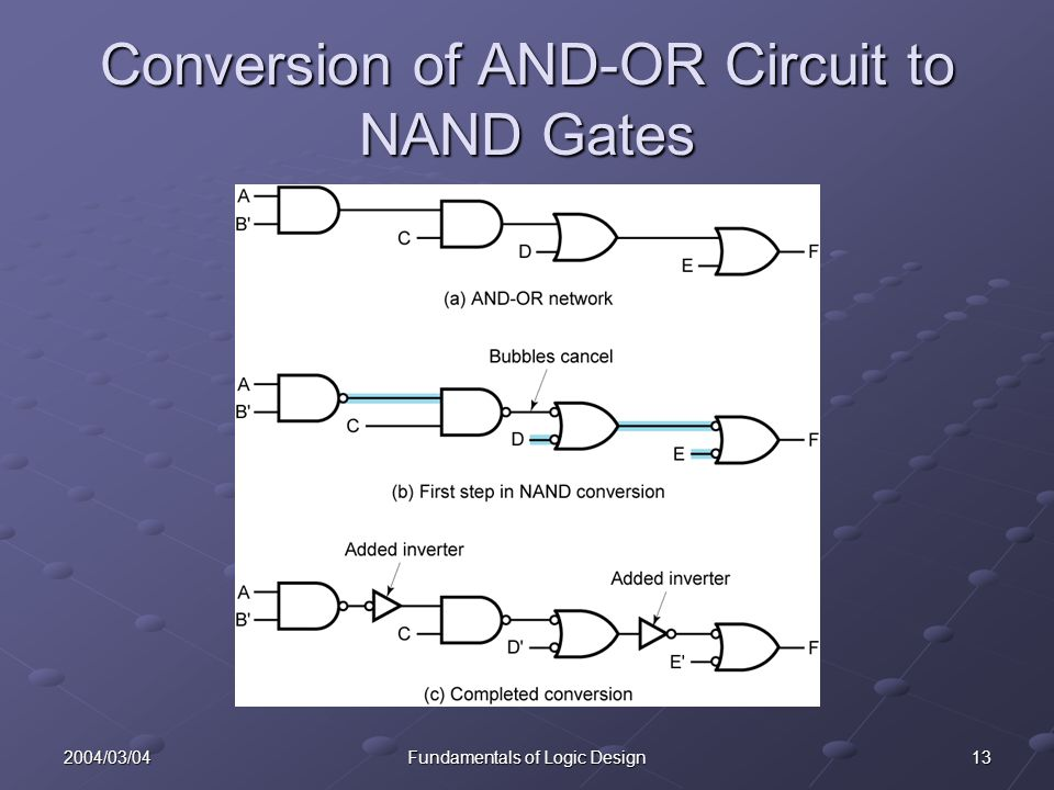 132004/03/04Fundamentals of Logic Design Conversion of AND-OR Circuit to NAND Gates