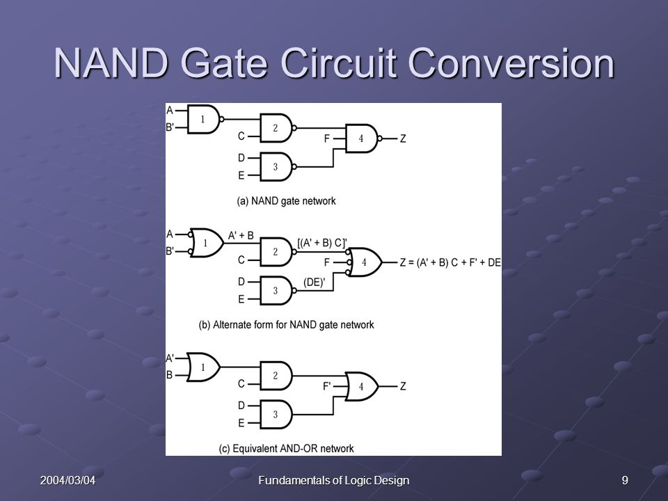 92004/03/04Fundamentals of Logic Design NAND Gate Circuit Conversion