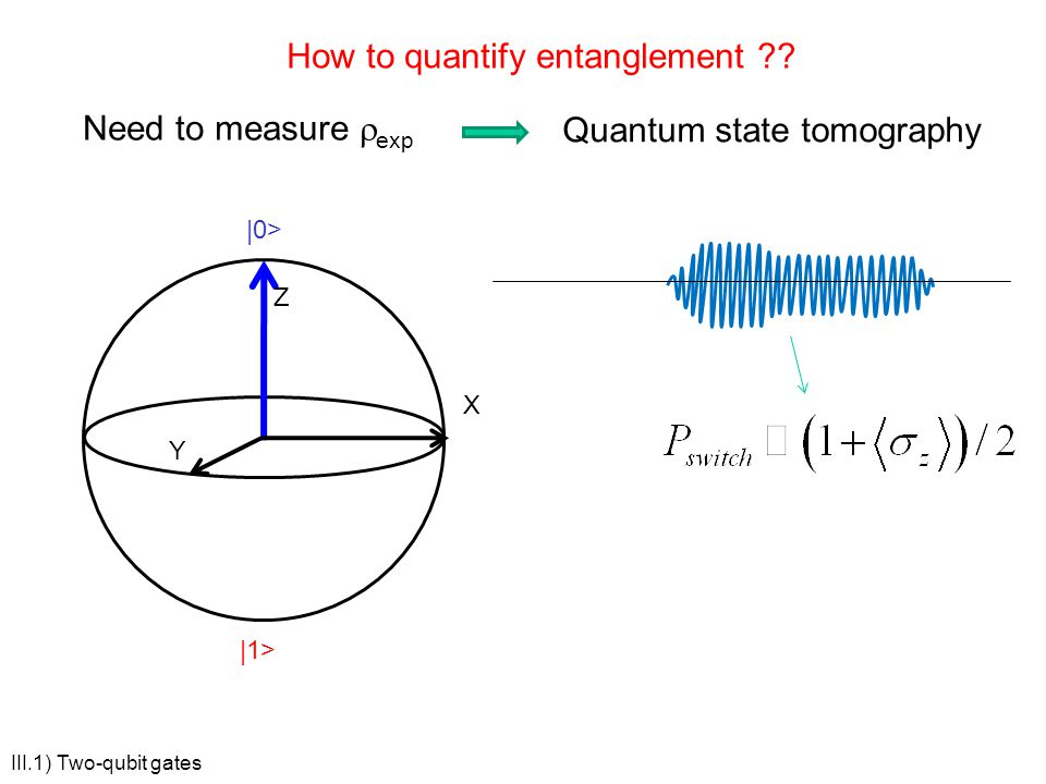 How to quantify entanglement ?? Need to measure exp Quantum state tomography |0> |1> X Z Y III.1) Two-qubit gates