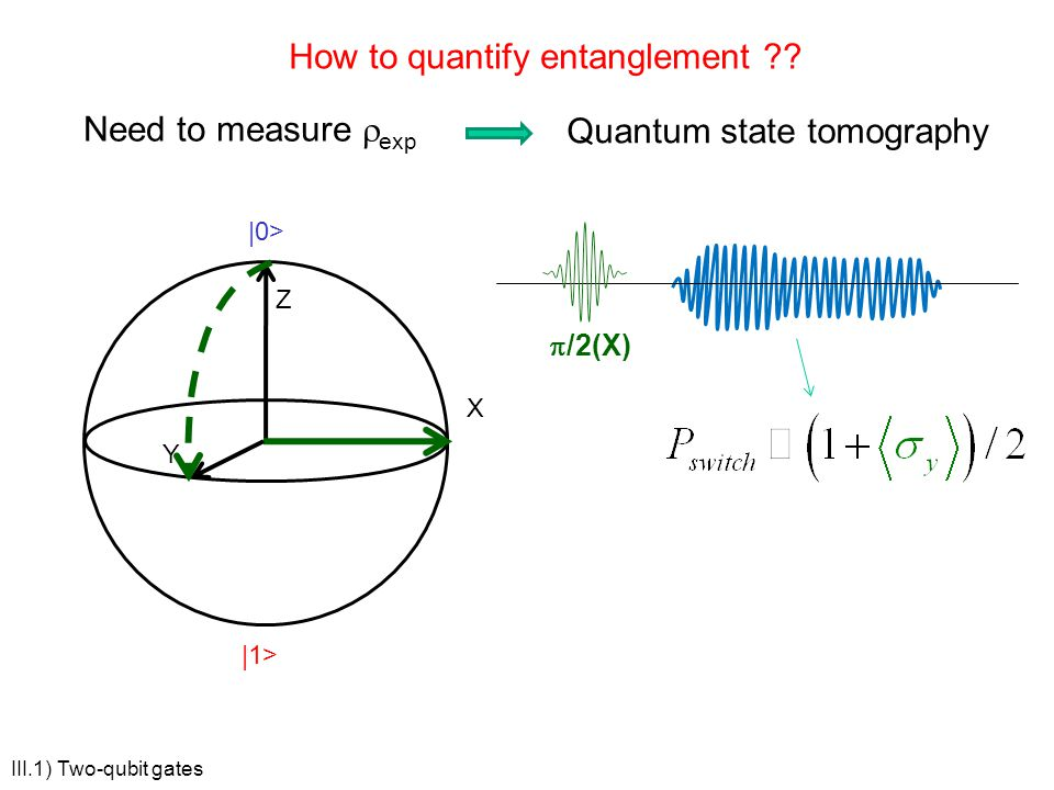 How to quantify entanglement ?? Need to measure exp Quantum state tomography |0> |1> X Z Y /2(X) III.1) Two-qubit gates