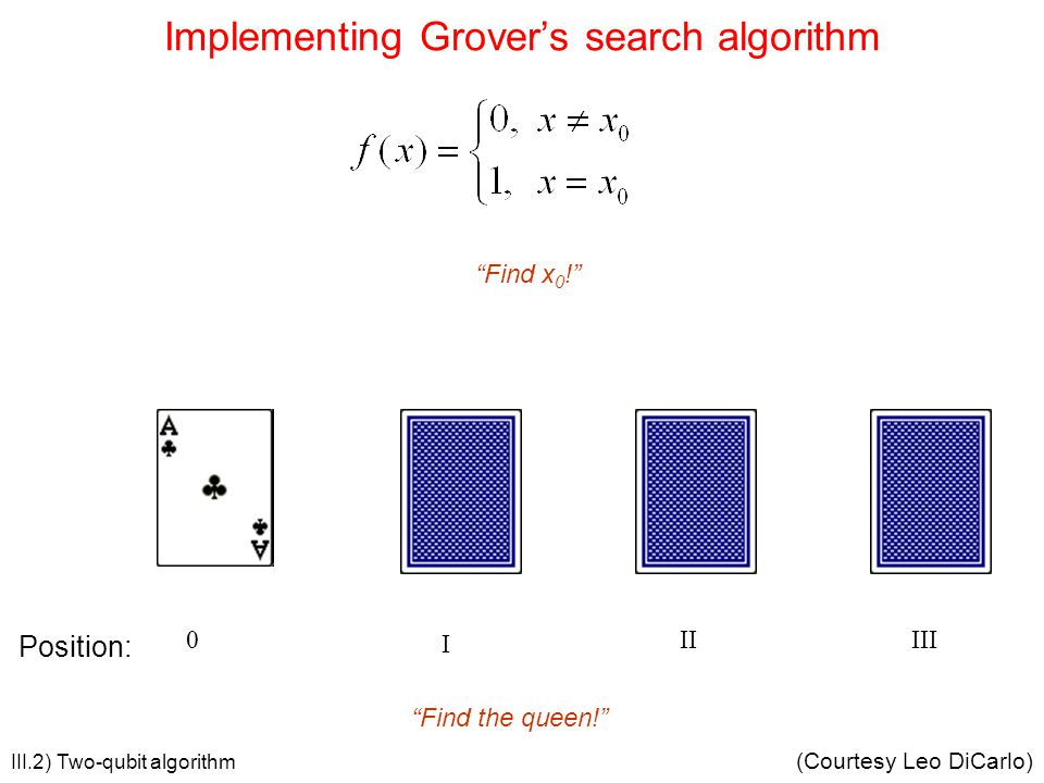 Position: I IIIII0 Find x 0 ! Find the queen! Implementing Grovers search algorithm (Courtesy Leo DiCarlo) III.2) Two-qubit algorithm