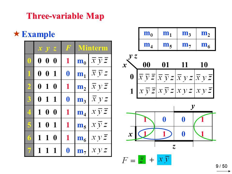 8 / 50 Three-variable Map x y zFMinterm 00 0 00m0m0 10 0 11m1m1 20 1 00m2m2 30 1 11m3m3 41 0 00m4m4 51 0 11m5m5 61 1 00m6m6 71 1 11m7m7 Example y 0110