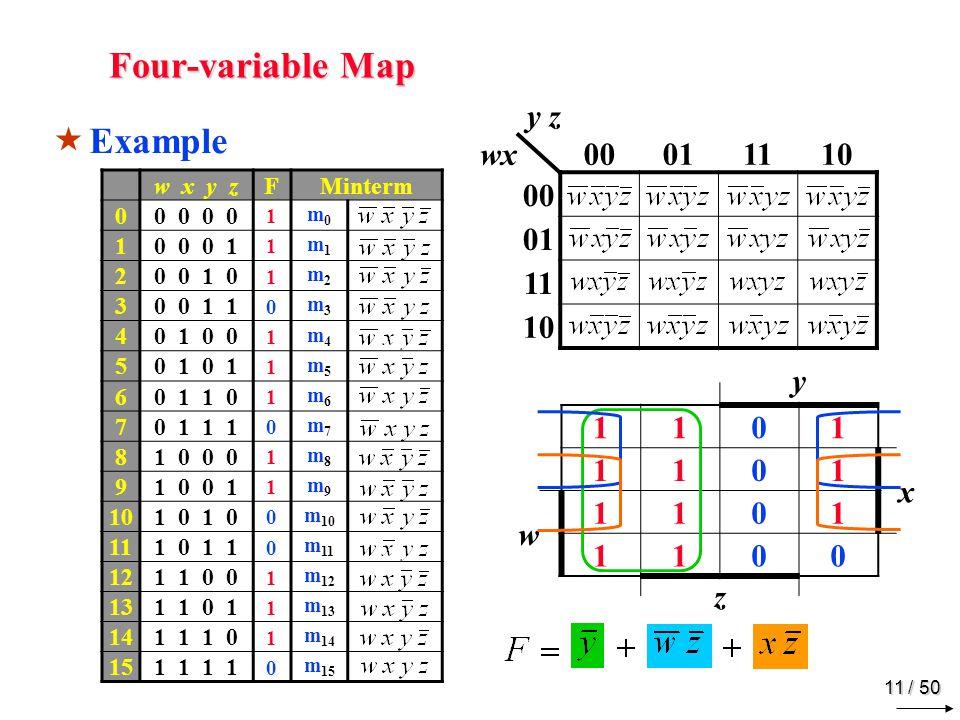 10 / 50 Four-variable Map m0m0 m1m1 m3m3 m2m2 m4m4 m5m5 m7m7 m6m6 m 12 m 13 m 15 m 14 m8m8 m9m9 m 11 m 10 w x y zMinterm 00 0 m0m0 10 0 0 1 m1m1 20 0