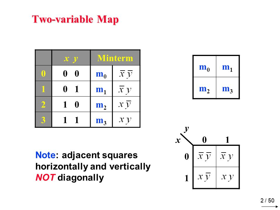 1 / 50 Karnaugh Map A djacent Squares Number of squares = number of combinations E ach square represents a minterm 2 Variables 4 squares 3 Variables 8 squares 4 Variables 16 squares Each two adjacent squares differ in one variable T wo adjacent minterms can be combined together Example:F = x y + x y = x ( y + y ) = x