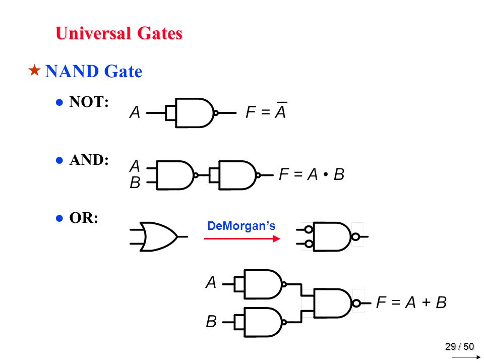 28 / 50 Universal Gates One Type Use as many as you need (quantity), but one type only.