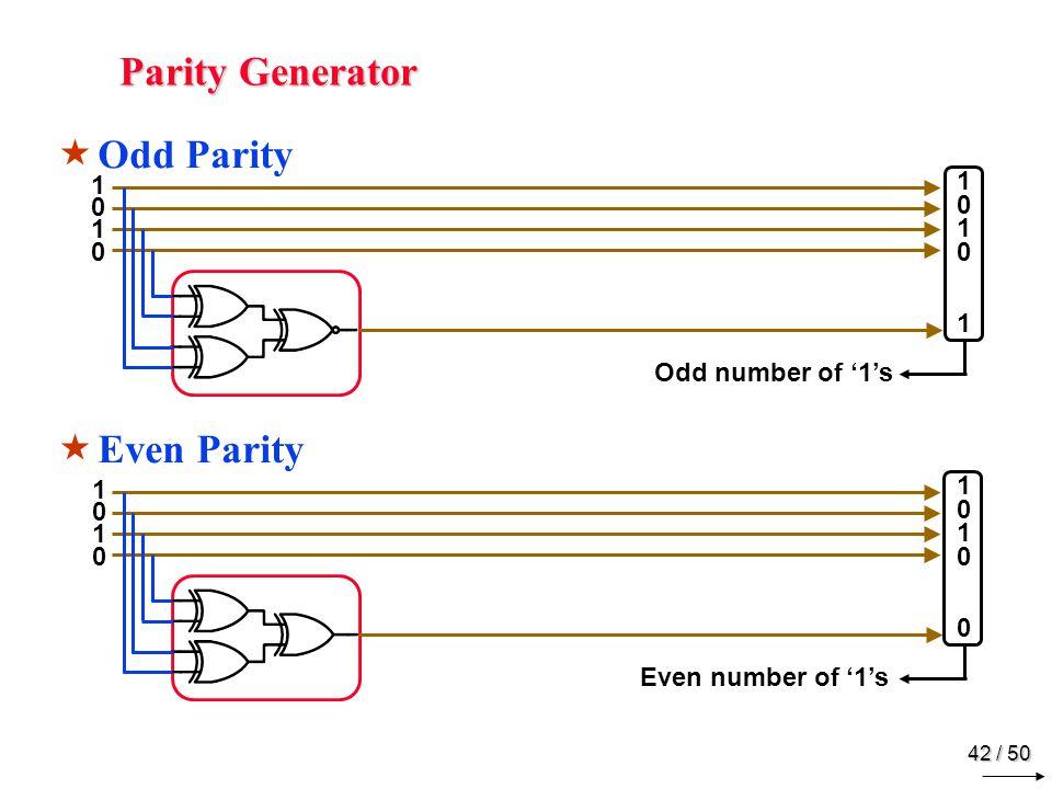 41 / 50 Parity 10101010 10101010 10001000 1010110101 1010110101 1000110001 Parity Generator Parity Checker