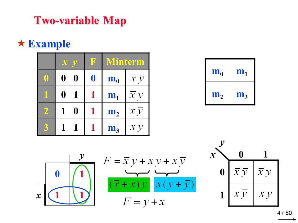 3 / 50 Two-variable Map Example x yFMinterm 00 0m0m0 10 10m1m1 21 00m2m2 31 1m3m3 y x01 0 1 m0m0 m1m1 m2m2 m3m3 y 00 x01