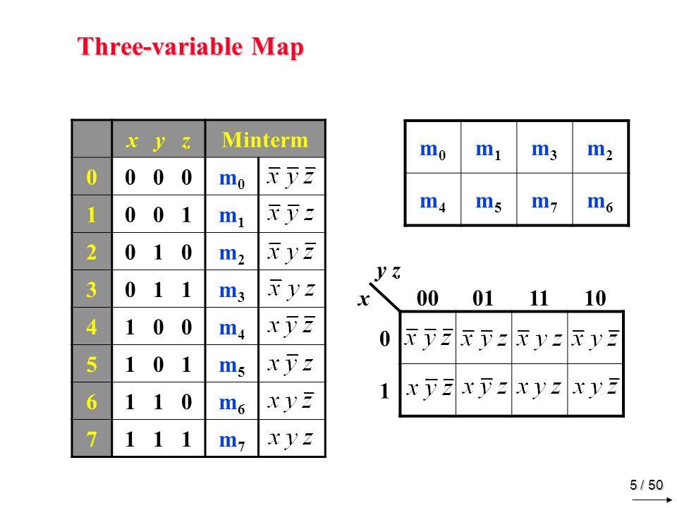 4 / 50 Two-variable Map Example x yFMinterm 00 0m0m0 10 11m1m1 21 01m2m2 31 1m3m3 y x01 0 1 m0m0 m1m1 m2m2 m3m3 y 01 x11