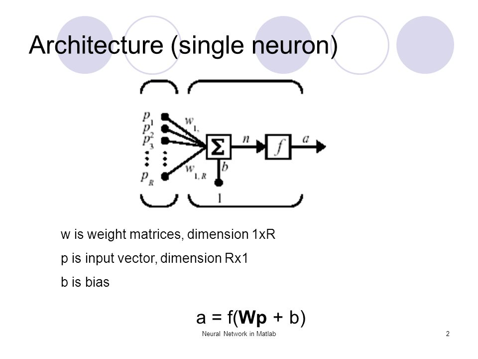 Neural Network in Matlab2 Architecture (single neuron) w is weight matrices, dimension 1xR p is input vector, dimension Rx1 b is bias a = f(Wp + b)