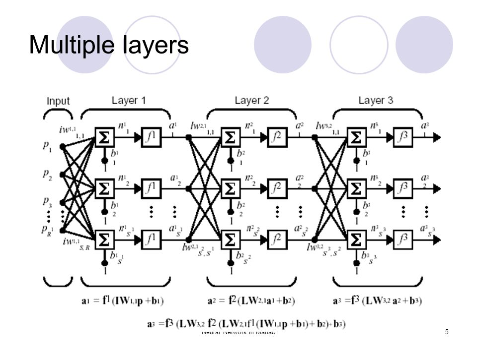 Neural Network in Matlab5 Multiple layers