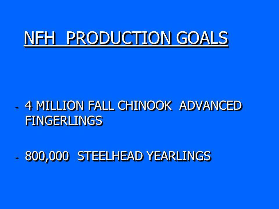 NFH PRODUCTION GOALS - 4 MILLION FALL CHINOOK ADVANCED FINGERLINGS - 800,000 STEELHEAD YEARLINGS - 4 MILLION FALL CHINOOK ADVANCED FINGERLINGS - 800,000 STEELHEAD YEARLINGS