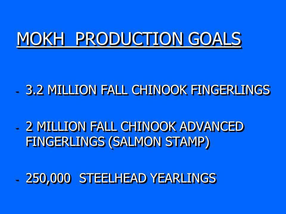 MOKH PRODUCTION GOALS - 3.2 MILLION FALL CHINOOK FINGERLINGS - 2 MILLION FALL CHINOOK ADVANCED FINGERLINGS (SALMON STAMP) - 250,000 STEELHEAD YEARLINGS - 3.2 MILLION FALL CHINOOK FINGERLINGS - 2 MILLION FALL CHINOOK ADVANCED FINGERLINGS (SALMON STAMP) - 250,000 STEELHEAD YEARLINGS