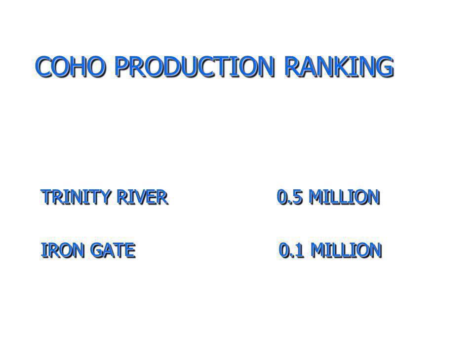 COHO PRODUCTION RANKING TRINITY RIVER 0.5 MILLION IRON GATE 0.1 MILLION TRINITY RIVER 0.5 MILLION IRON GATE 0.1 MILLION