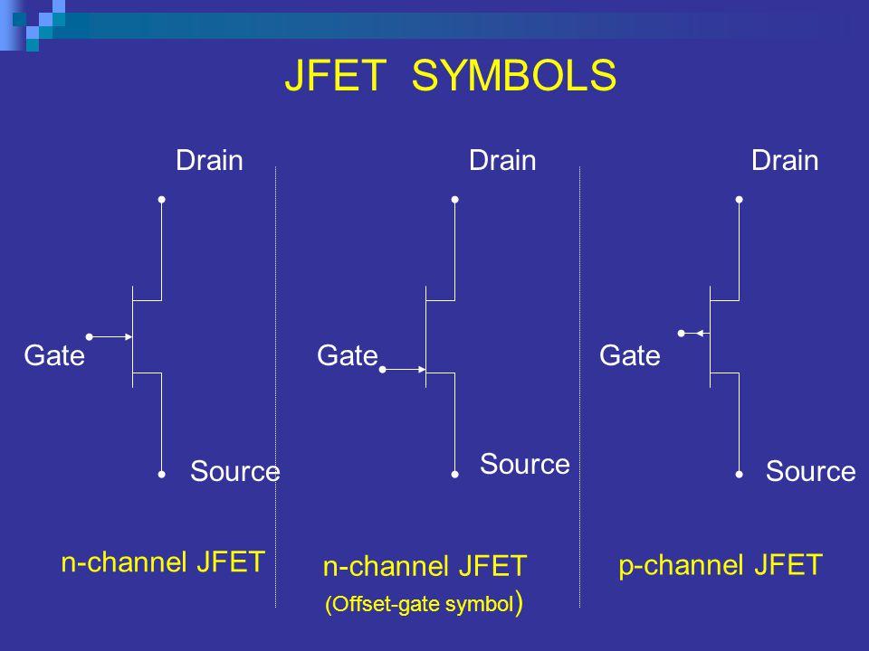 Gate Drain Source JFET SYMBOLS n-channel JFET Gate Drain Source n-channel JFET (Offset-gate symbol ) Gate Drain Source p-channel JFET