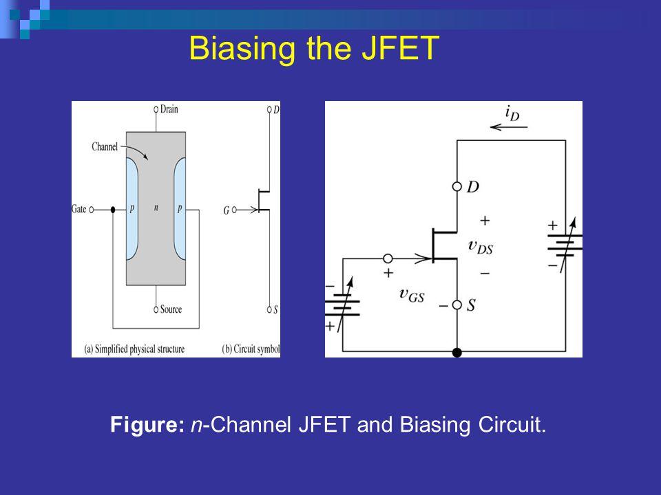 The Potential (Voltage) Divider Bias