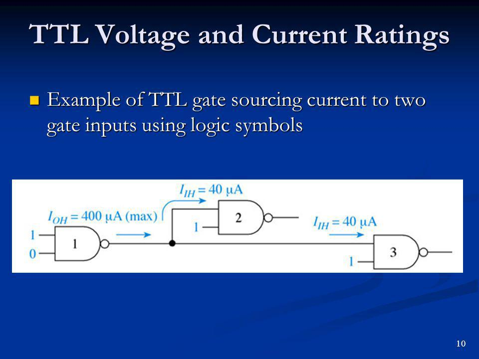 TTL Voltage and Current Ratings Example of TTL gate sourcing current to two gate inputs using logic symbols Example of TTL gate sourcing current to tw