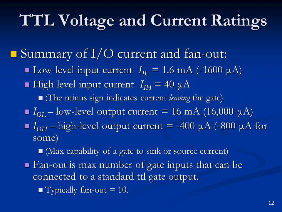 TTL Voltage and Current Ratings Summary of I/O current and fan-out: Summary of I/O current and fan-out: Low-level input current I IL = 1.6 mA (-1600 μ