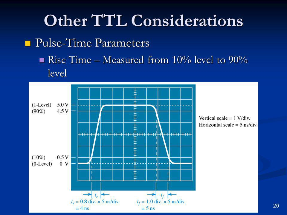 Other TTL Considerations Pulse-Time Parameters Pulse-Time Parameters Rise Time – Measured from 10% level to 90% level Rise Time – Measured from 10% le