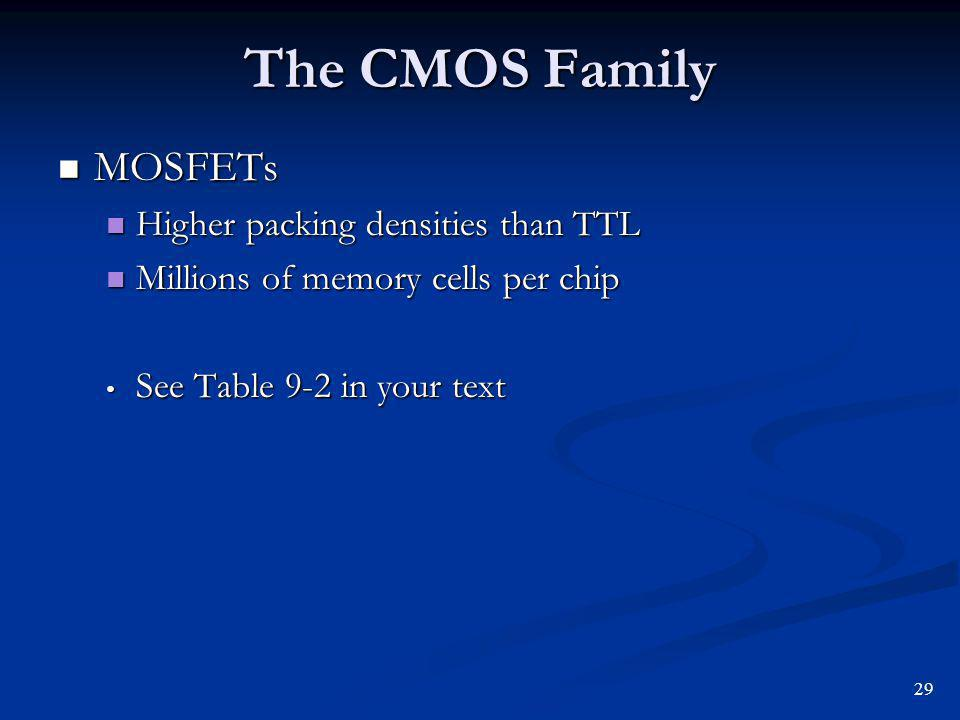 The CMOS Family MOSFETs MOSFETs Higher packing densities than TTL Higher packing densities than TTL Millions of memory cells per chip Millions of memo
