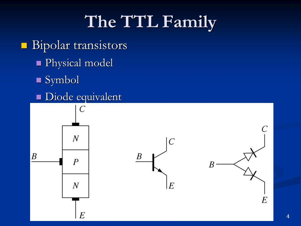 The TTL Family Bipolar transistors Bipolar transistors Physical model Physical model Symbol Symbol Diode equivalent Diode equivalent 4