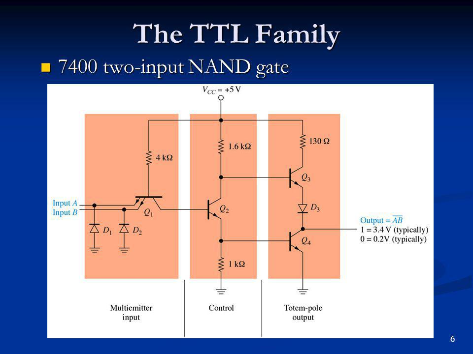 TTL Voltage and Current Ratings Input/output current and fan-out Input/output current and fan-out Source current – I OH Source current – I OH Sink current – I OL Sink current – I OL Low-level input current – I IL Low-level input current – I IL High level input current – I IH High level input current – I IH 7