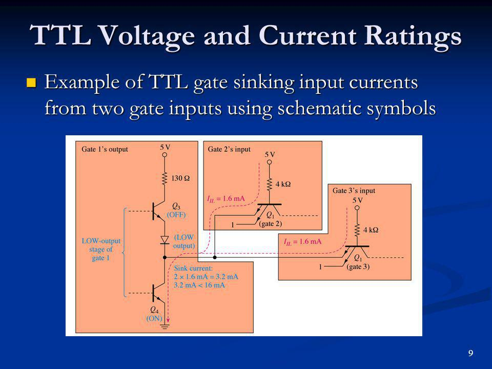 TTL Voltage and Current Ratings Example of TTL gate sourcing current to two gate inputs using logic symbols Example of TTL gate sourcing current to two gate inputs using logic symbols 10