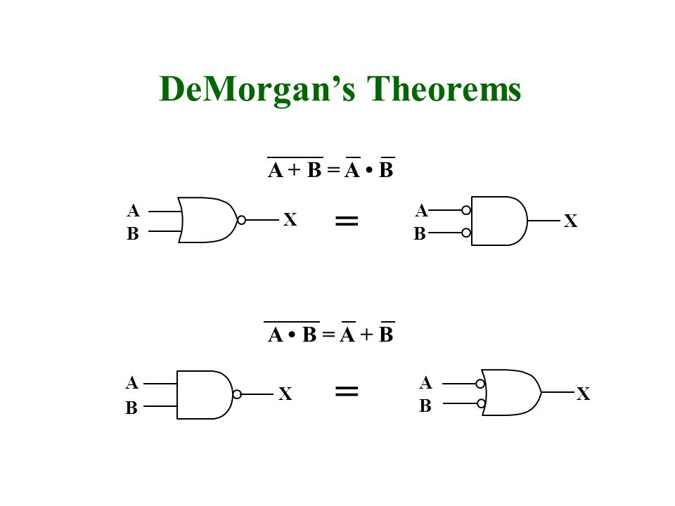 DeMorgans Theorems X A B X A B A + B = A B = A B = A + B A B X A B = X