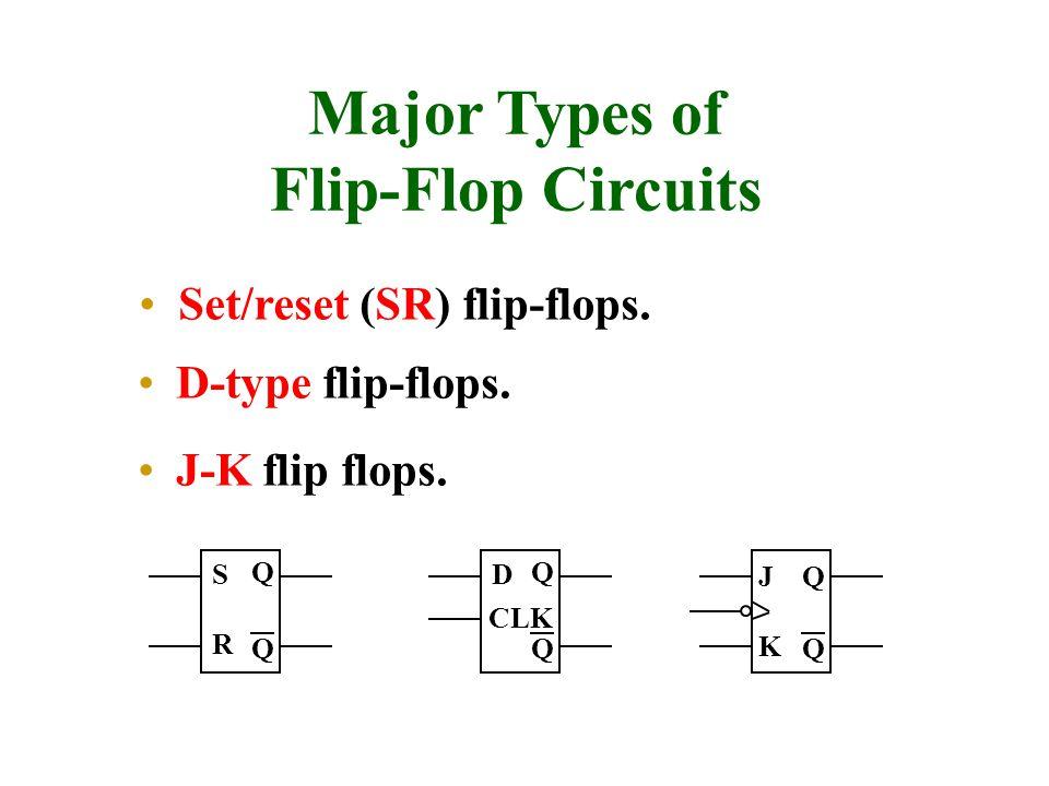 Major Types of Flip-Flop Circuits Set/reset (SR) flip-flops.
