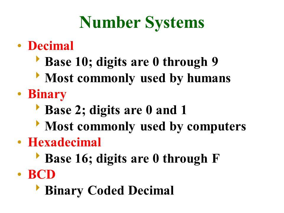 DecimalBinaryHex 000 111 2102 3113 41004 51015 61106 71117 810008 910019 101010A 111011B 121100C 131101D 141110E 151111F Decimal (base 10) 134 10 = 4 x1 + 3x10 + 1x100 = 134 10 Different Base Numbers Binary (base 2) 10000110 2 = 0x1 + 1x2 + 1x4 +0x8 + 0x16 + 0x32 +0x64 + 1 x 128 = 134 10 Hex (base 16) 86 16 = 6x1 + 8x16 = 134 10