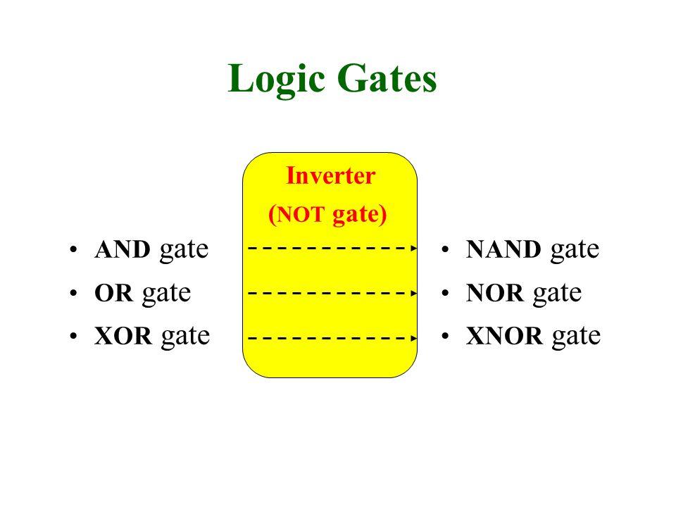 Logic Gates AND gate OR gate XOR gate NAND gate NOR gate XNOR gate Inverter ( NOT gate)