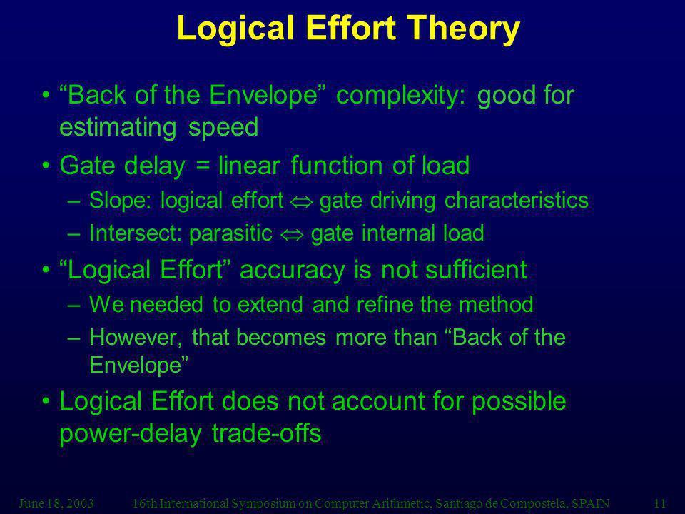 June 18, 200316th International Symposium on Computer Arithmetic, Santiago de Compostela, SPAIN11 Logical Effort Theory Back of the Envelope complexit