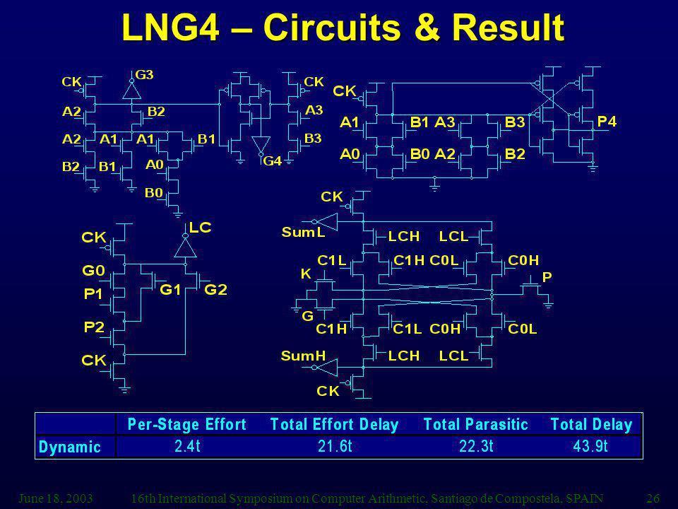 June 18, 200316th International Symposium on Computer Arithmetic, Santiago de Compostela, SPAIN26 LNG4 – Circuits & Result
