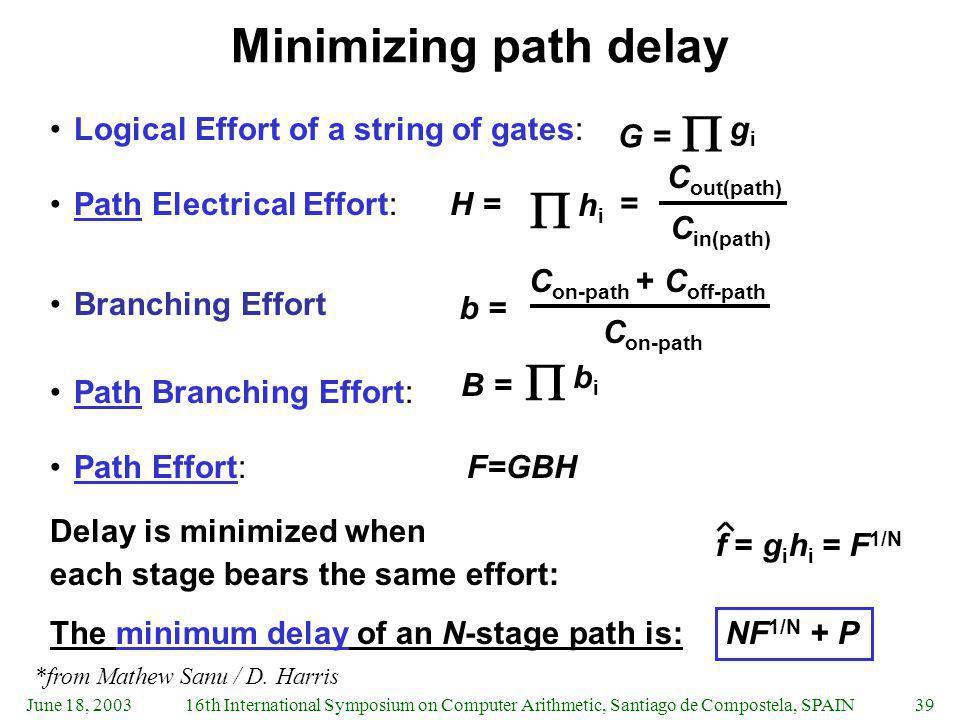 June 18, 200316th International Symposium on Computer Arithmetic, Santiago de Compostela, SPAIN39 Minimizing path delay Logical Effort of a string of