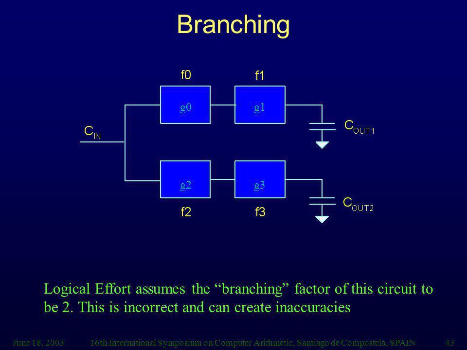 June 18, 200316th International Symposium on Computer Arithmetic, Santiago de Compostela, SPAIN43 Branching g0g1 g2g3 Logical Effort assumes the branc