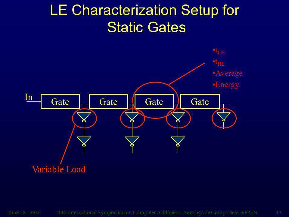 June 18, 200316th International Symposium on Computer Arithmetic, Santiago de Compostela, SPAIN48 LE Characterization Setup for Static Gates Gate In t LH t HL Average Energy..