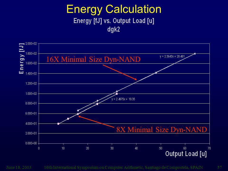 June 18, 200316th International Symposium on Computer Arithmetic, Santiago de Compostela, SPAIN57 Energy Calculation 8X Minimal Size Dyn-NAND 16X Minimal Size Dyn-NAND