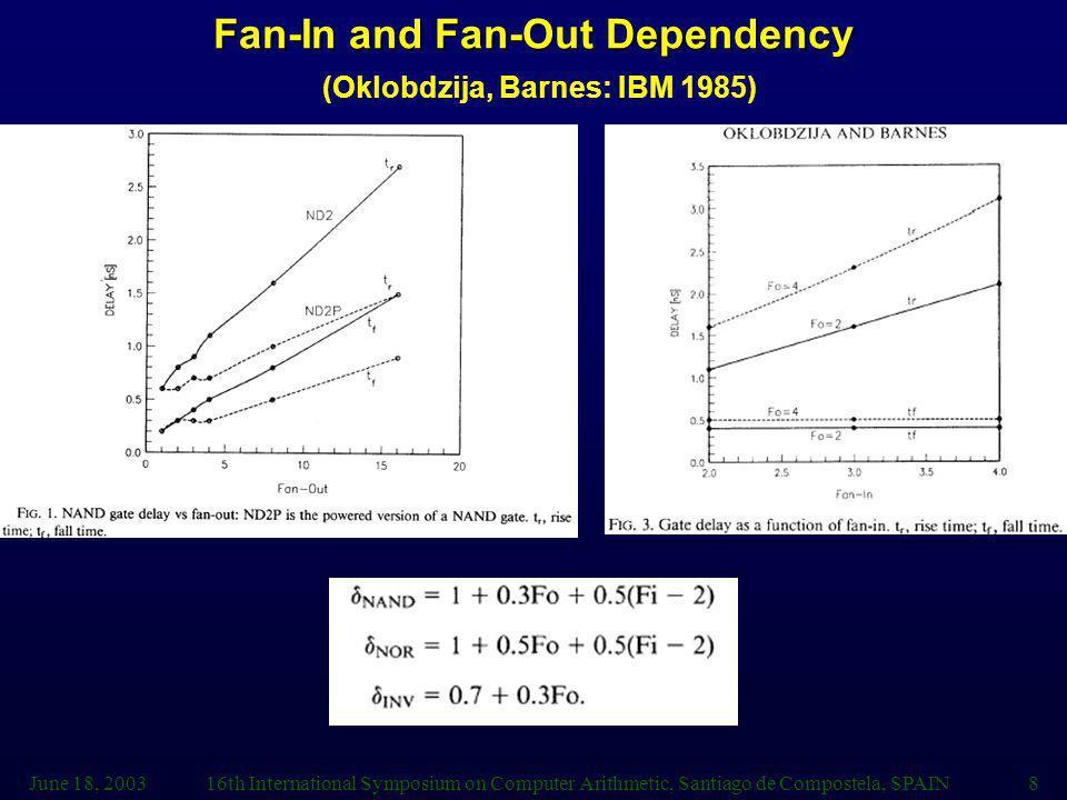 June 18, 200316th International Symposium on Computer Arithmetic, Santiago de Compostela, SPAIN8 Fan-In and Fan-Out Dependency Fan-In and Fan-Out Dependency (Oklobdzija, Barnes: IBM 1985)
